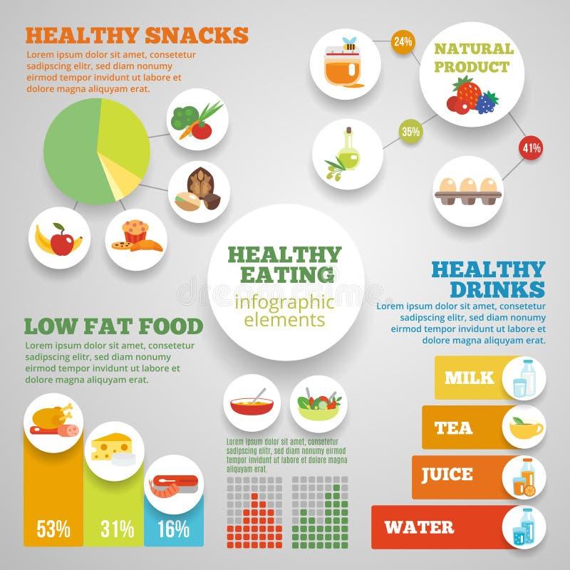 Zdrowy Jeść Infographic royalty ilustracja