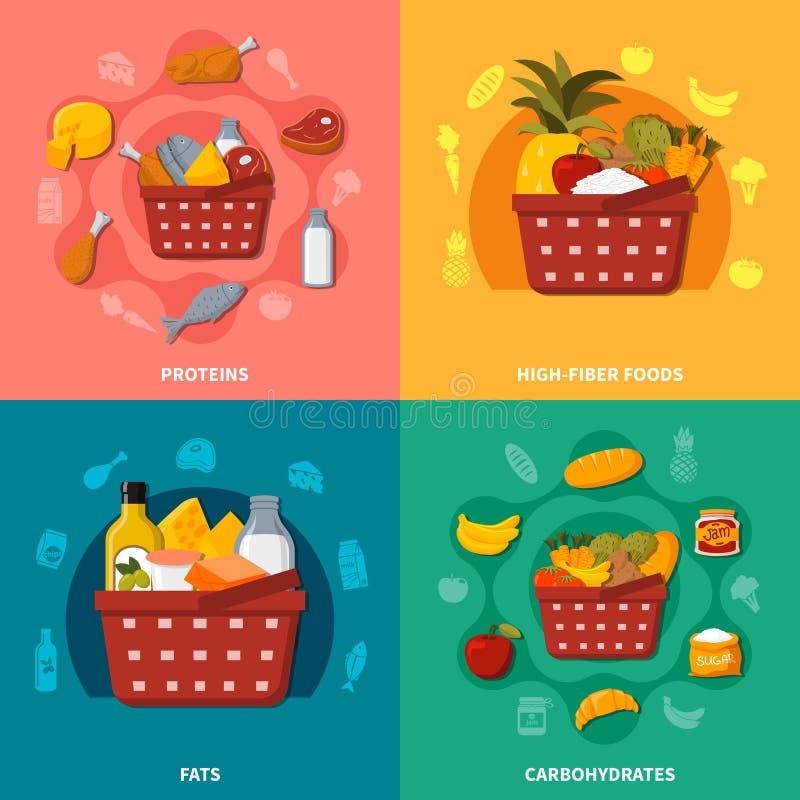 Zdrowy Karmowy supermarketa kosza skład royalty ilustracja