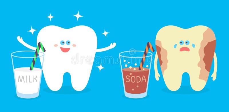 Zdrowy kreskówka ząb z mleka i zagłębienia zębem z sodą Stomatologicznej opieki i higieny ilustracja ilustracja wektor