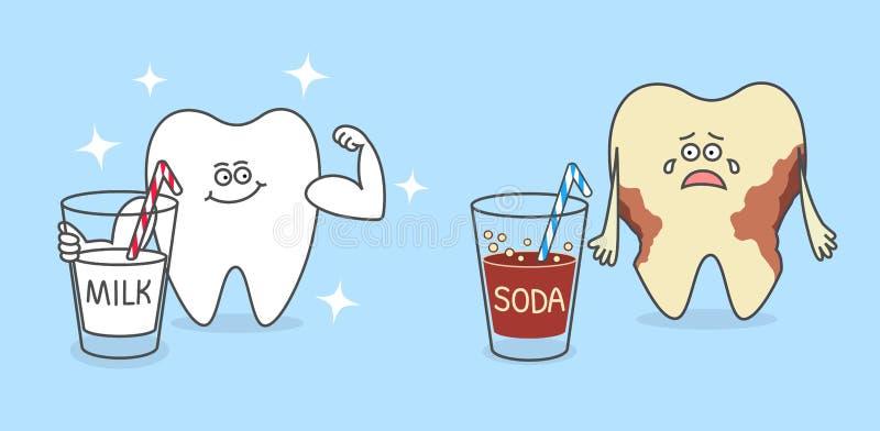 Zdrowy kreskówka ząb z szkłem dojny i gnijący ząb z sodą ilustracja wektor
