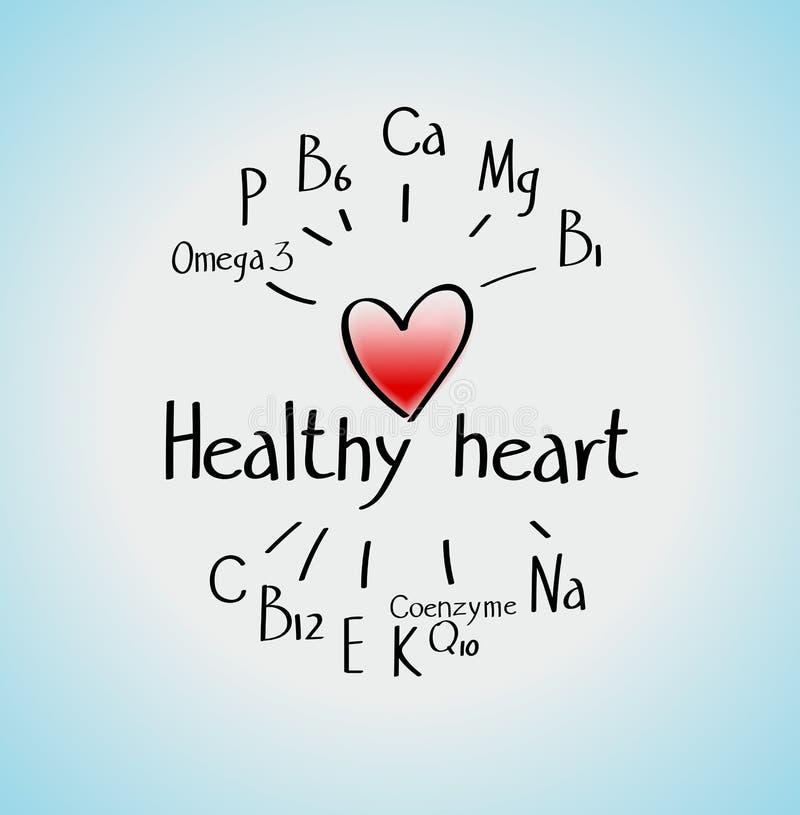 Zdrowy serce ilustracji