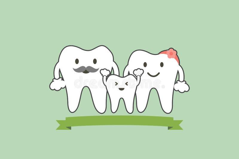 Zdrowych zębów rodzinny uśmiech i opieki pojęcie szczęśliwej, stomatologicznej, ilustracja wektor
