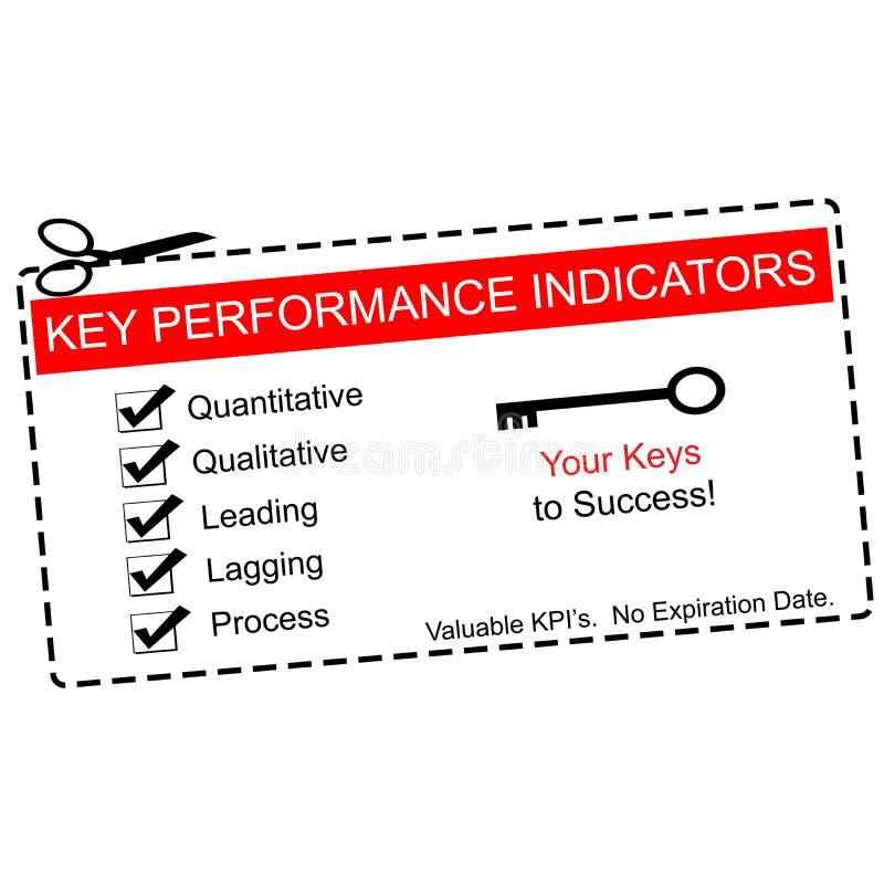Zeer belangrijke Prestatie-indicatorscoupon royalty-vrije illustratie