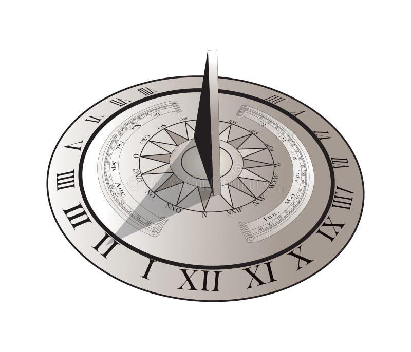 zegar słoneczny royalty ilustracja