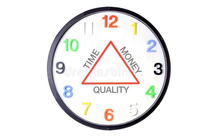 Zegar z czasem, pieniądze i ilością, zdjęcie stock