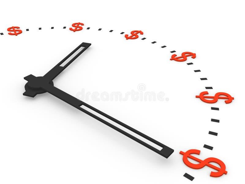 Zegar z dolarowych znaków zamiast liczbami royalty ilustracja