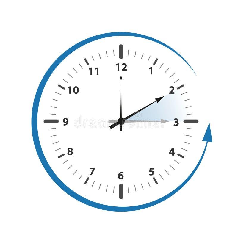 Zegarowa zmiana zima czasu liczby royalty ilustracja