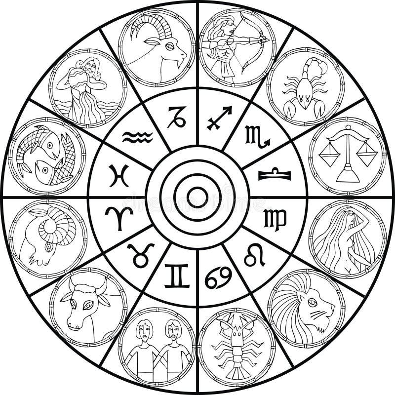 zegarowy zodiak ilustracji
