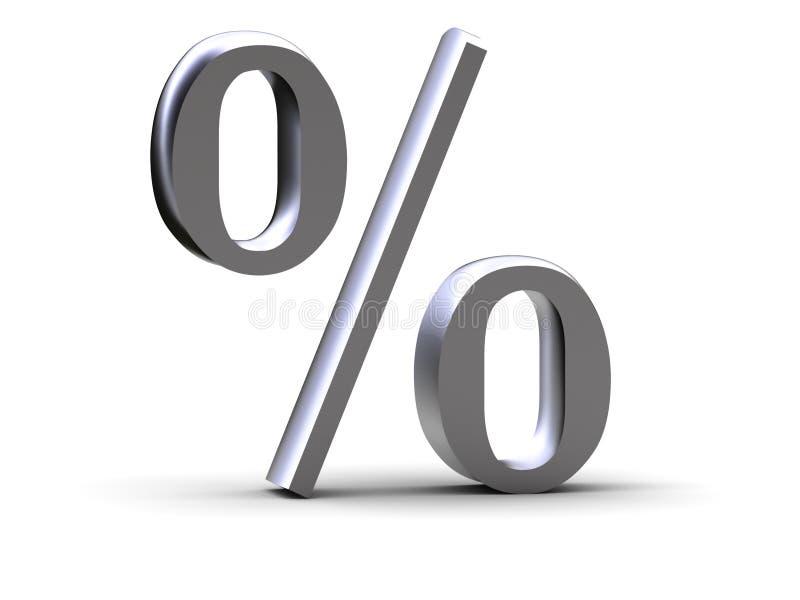 Zeichen auf Prozenten lizenzfreie abbildung