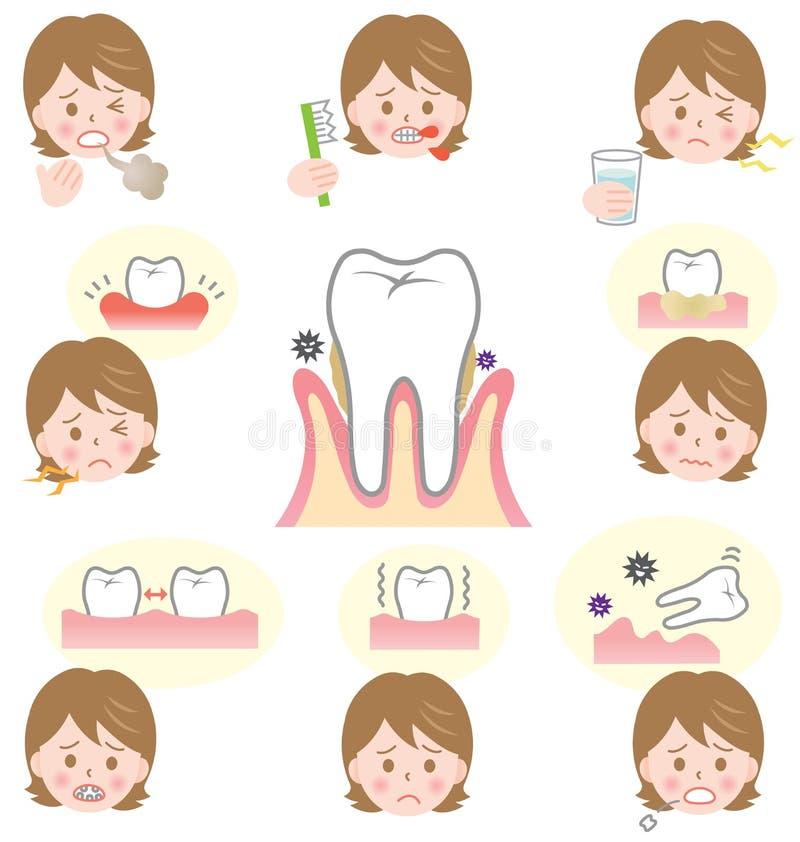 Zeichen der Zahnfleischerkrankung lizenzfreie abbildung