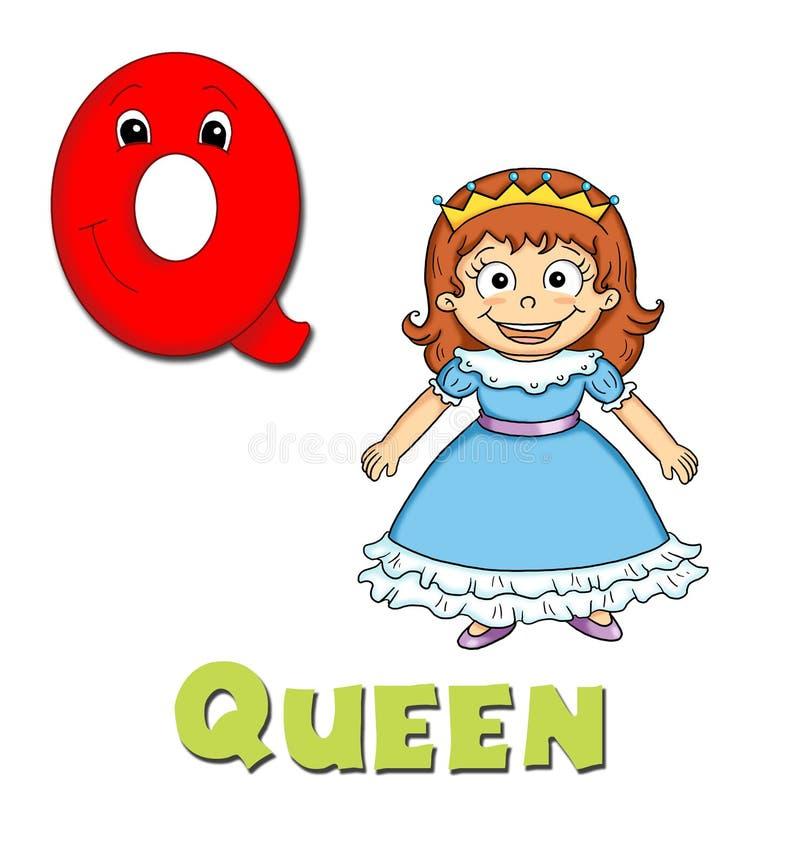 Zeichen Q lizenzfreie abbildung