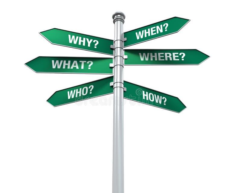 Zeichen-Richtungen mit Frageworten stock abbildung