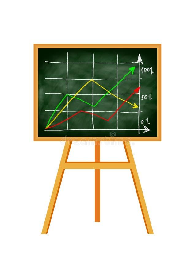 Zeichnung des Diagramms stock abbildung