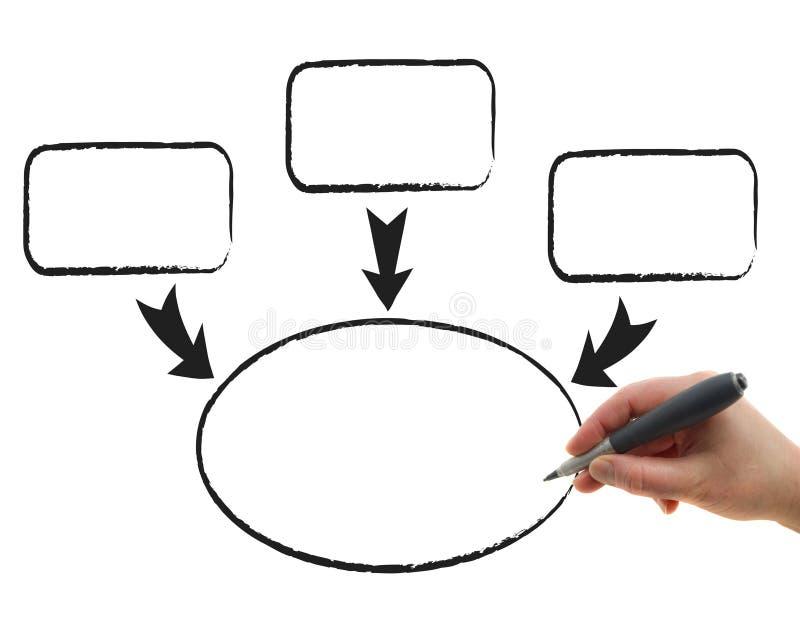 Zeichnungs-Diagramm Lizenzfreies Stockfoto