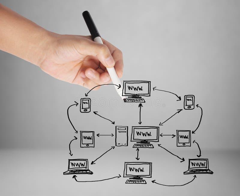 Zeichnungssoziales netz stock abbildung