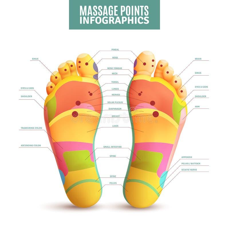 Zeigt Füße Massage-Infographics stock abbildung