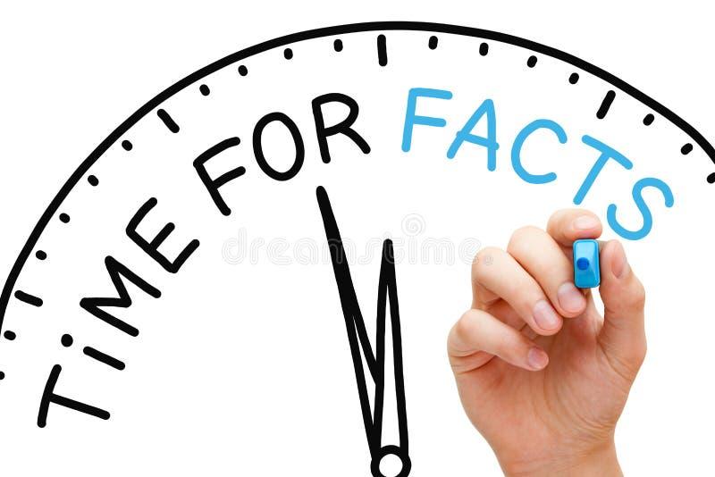 Zeit für Tatsachen lizenzfreie stockfotografie