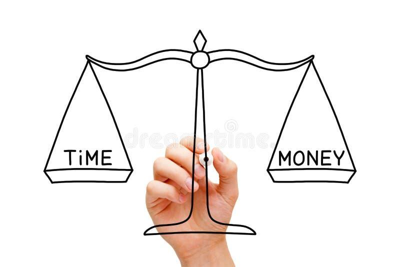 Zeit-Geld-Skala-Konzept stockbilder