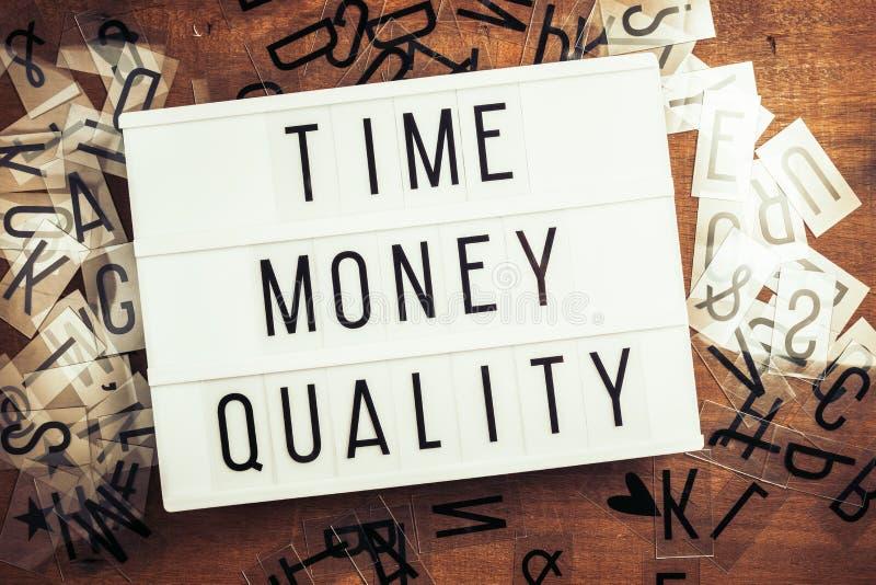 Zeit, Geld und Qualitäts-Beschränkungs-Projektleiter lizenzfreie stockbilder
