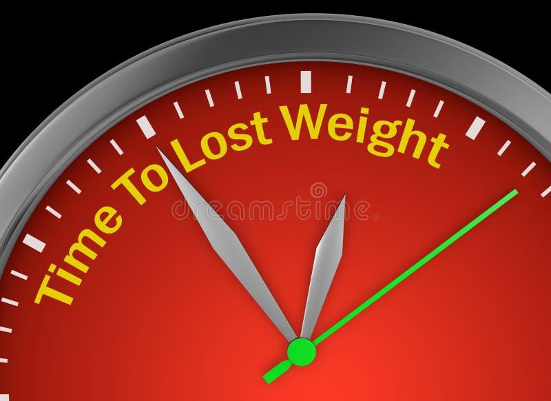 Zeit, Gewicht zu verlieren stock abbildung