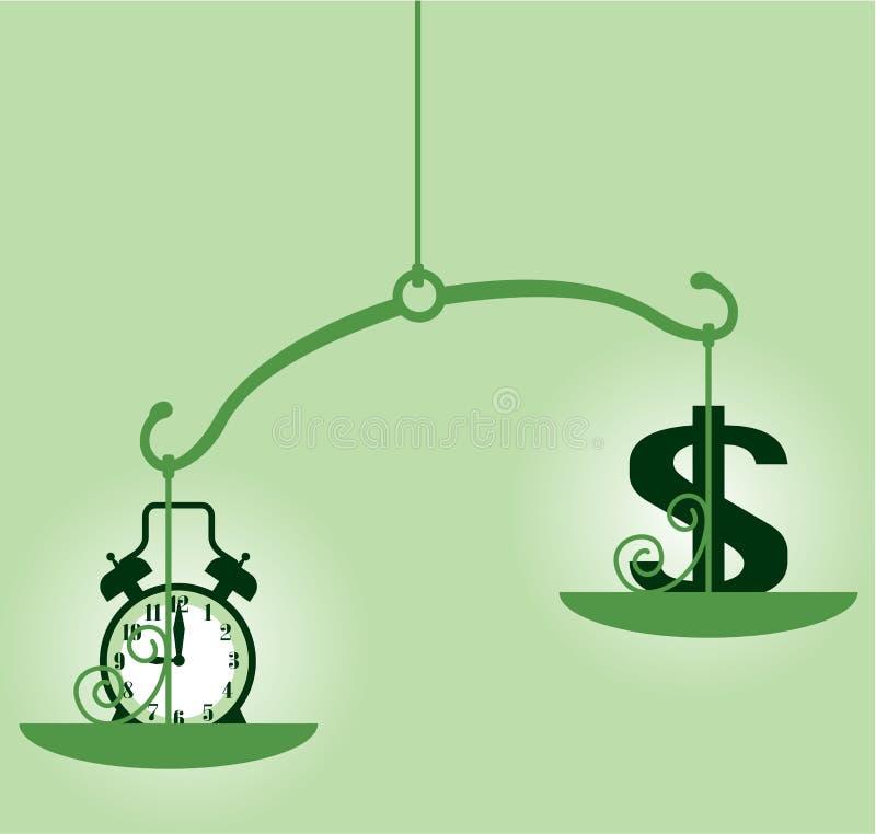 Zeit ist Geld Skala stock abbildung