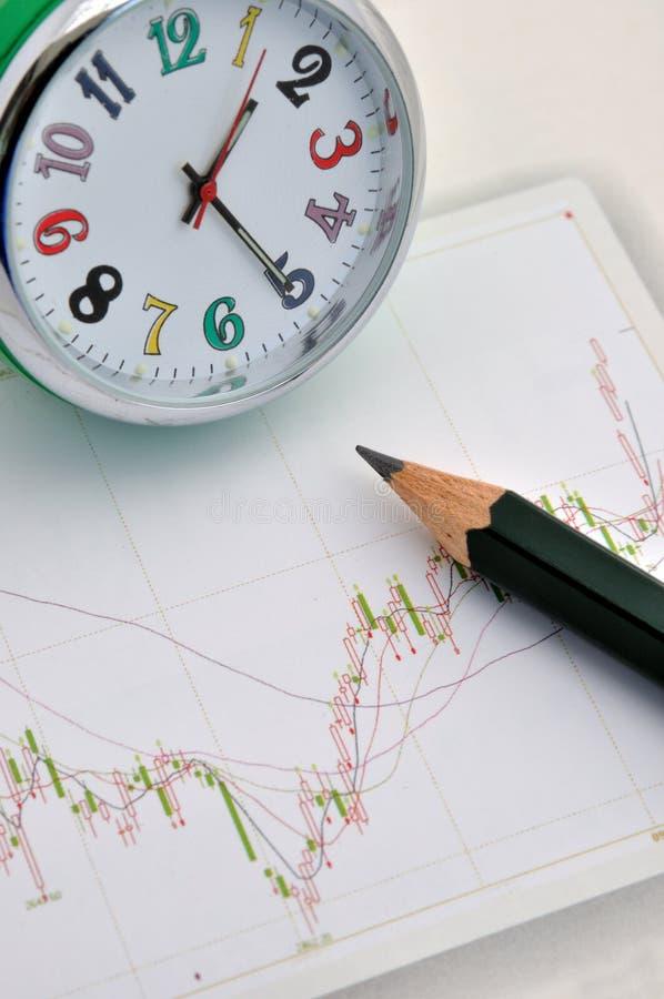 Zeit und AblagenMarktanalyse lizenzfreies stockfoto