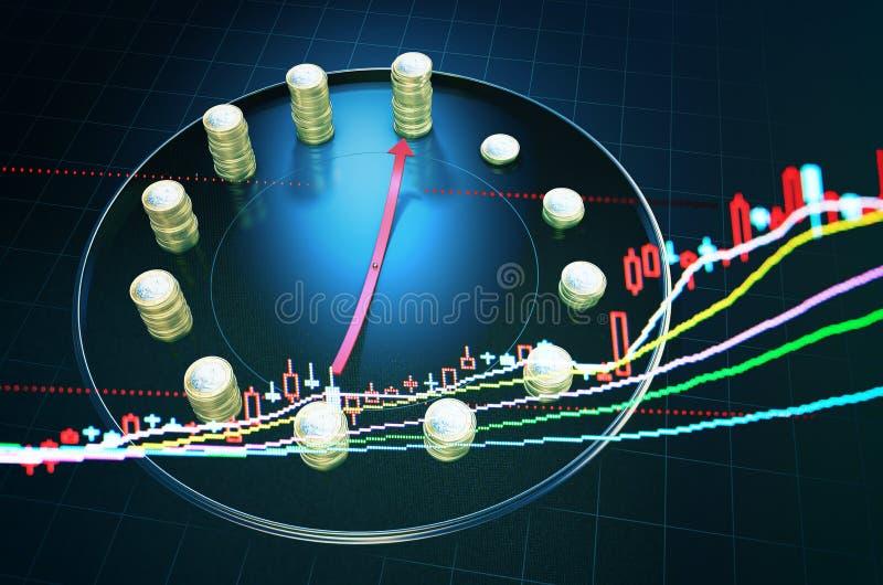Zeit- und Wirtschaftsdatenindex stockfotos