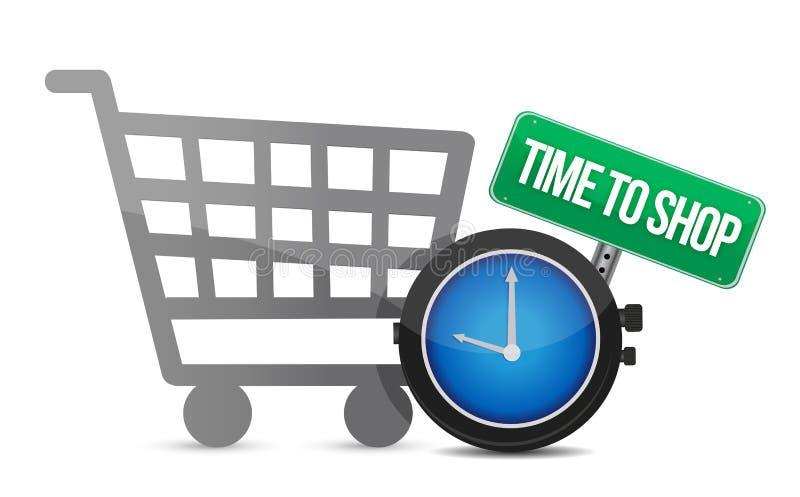 Zeit zu kaufen und Einkaufswagen lizenzfreie abbildung