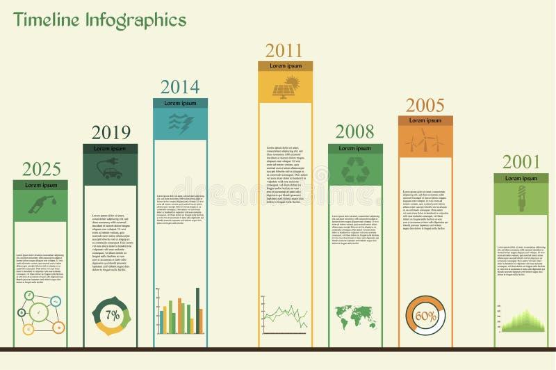 Zeitachse-Ökologie Infographics lizenzfreie abbildung