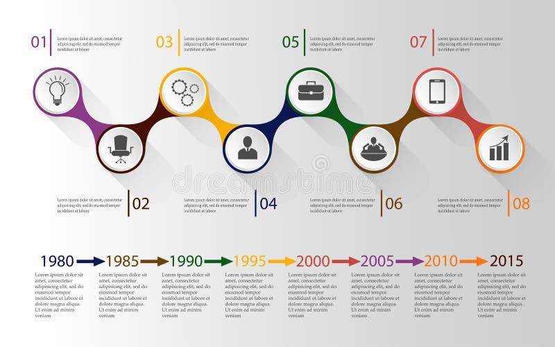 Zeitachse Infographic lizenzfreie abbildung