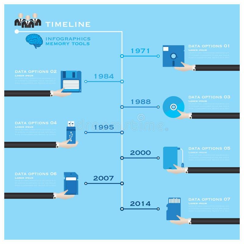 Zeitachse Infographic-Gedächtnis-Werkzeug-Ikonen eingestellt stock abbildung