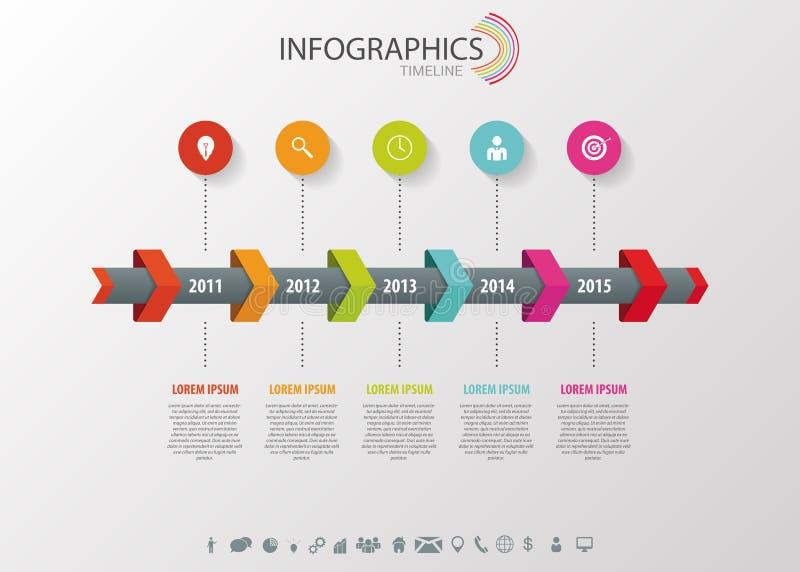 Zeitachse infographic, Vektordesignschablone
