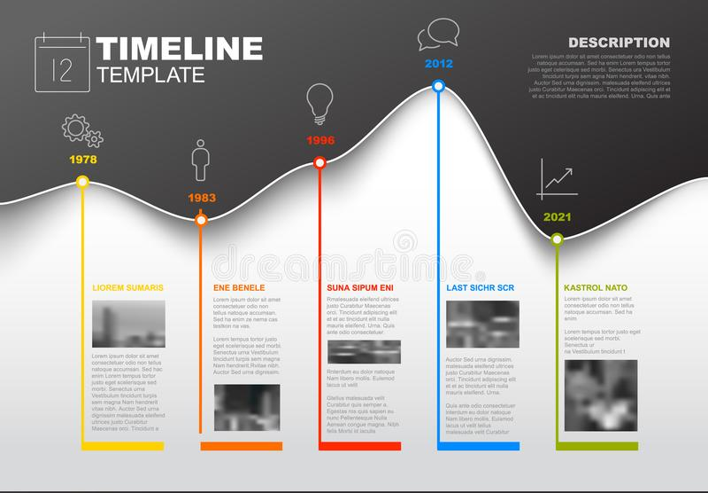 Zeitachseschablone mit Diagramm stock abbildung