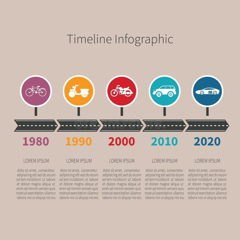 Zeitachsevektor infographic mit Transportikonen und -text im Retrostil stock abbildung