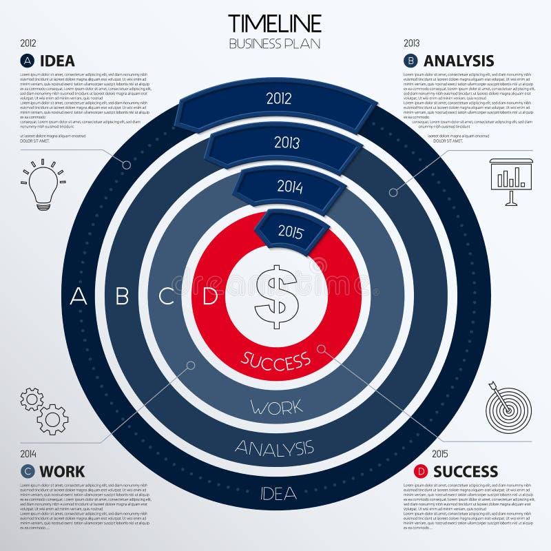 Zeitachsevertretungs-Unternehmensplan des Vektors infographic vektor abbildung