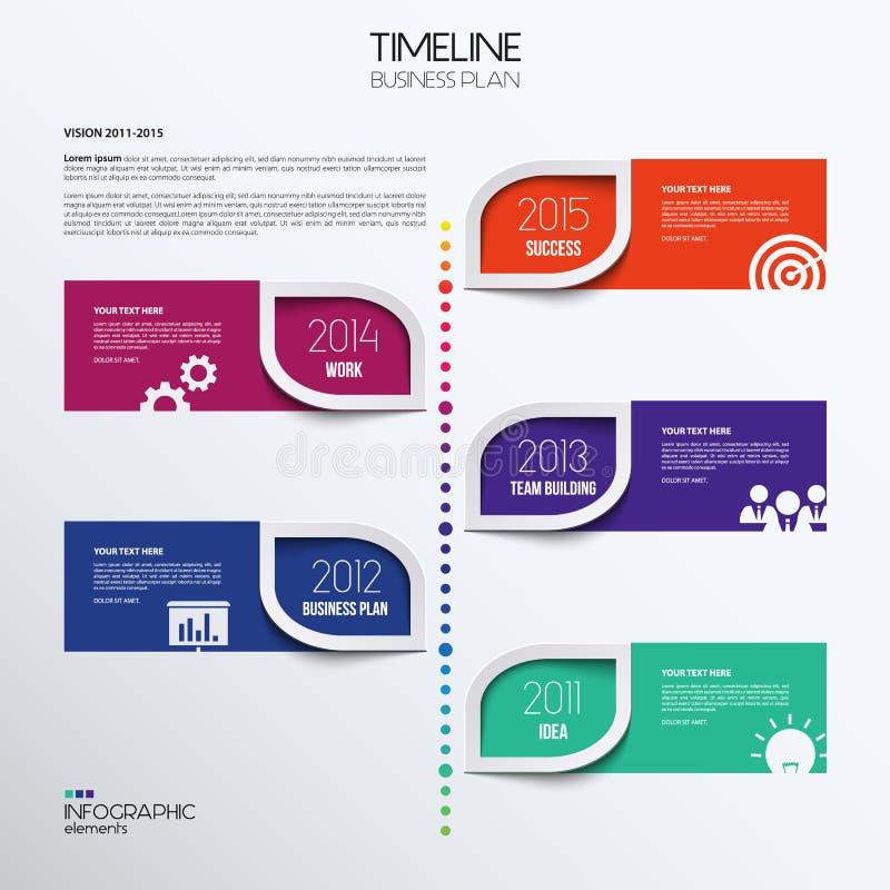 Zeitachsevertretungs-Unternehmensplan des Vektors infographic stock abbildung