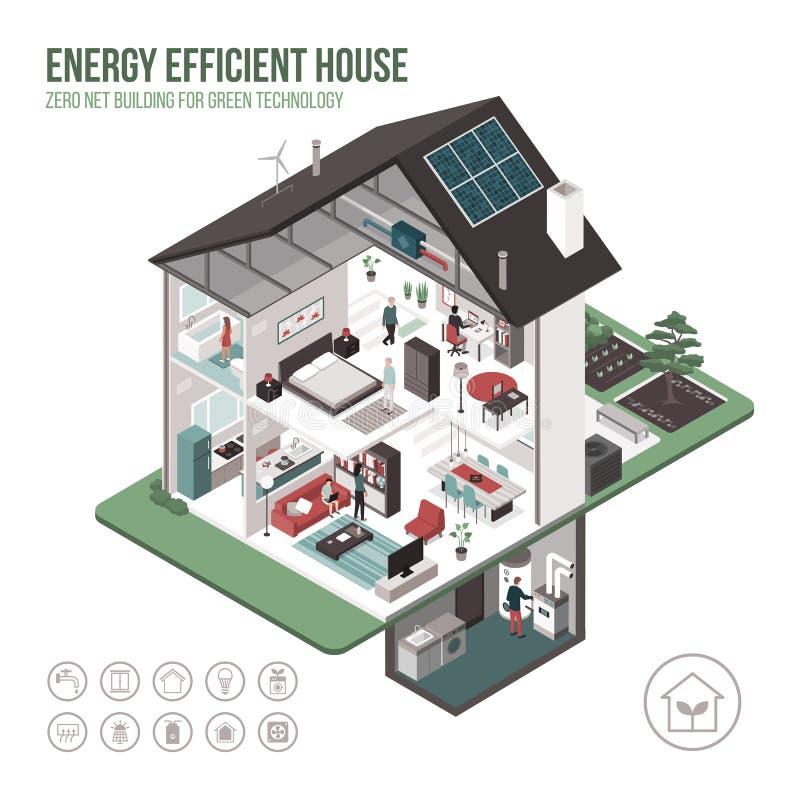 Zeitgenössischer Energiesparender Hausinnenraum lizenzfreie abbildung