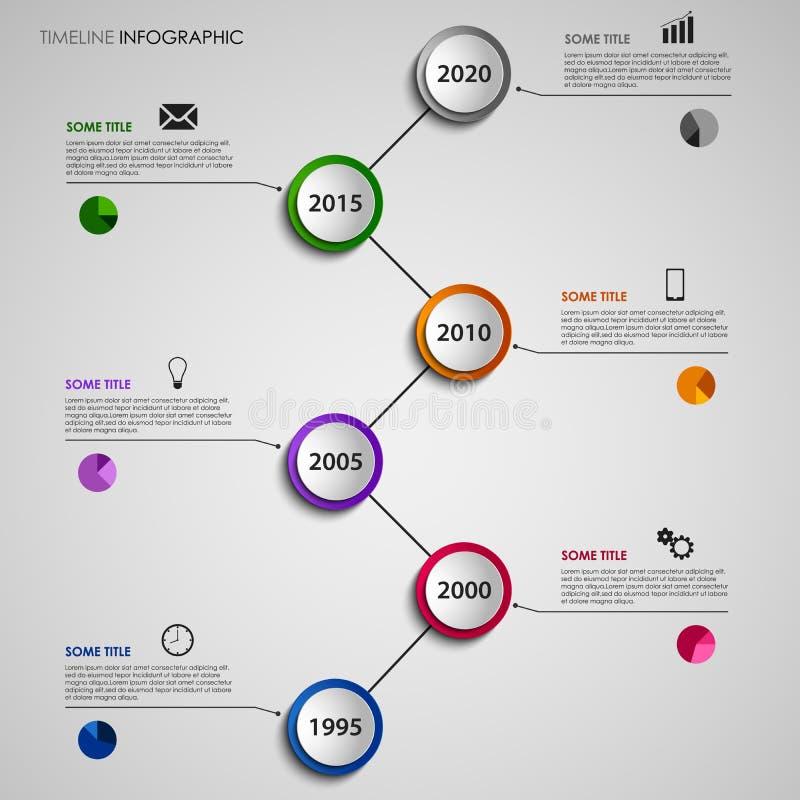 Zeitlinie grafische Zusammenfassung der Informationen mit bunter runder Zeigerschablone stock abbildung