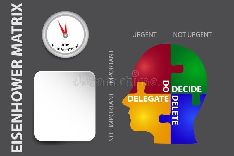 Zeitmanagement-Matrixkonzeptvektor lizenzfreies stockfoto