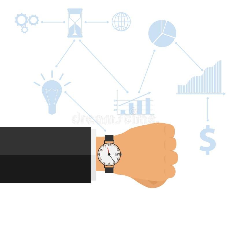 Zeitmanagementplanung und -Bedienkonzept Die Idee der Zeitsteuerung, Unternehmensplanung stock abbildung
