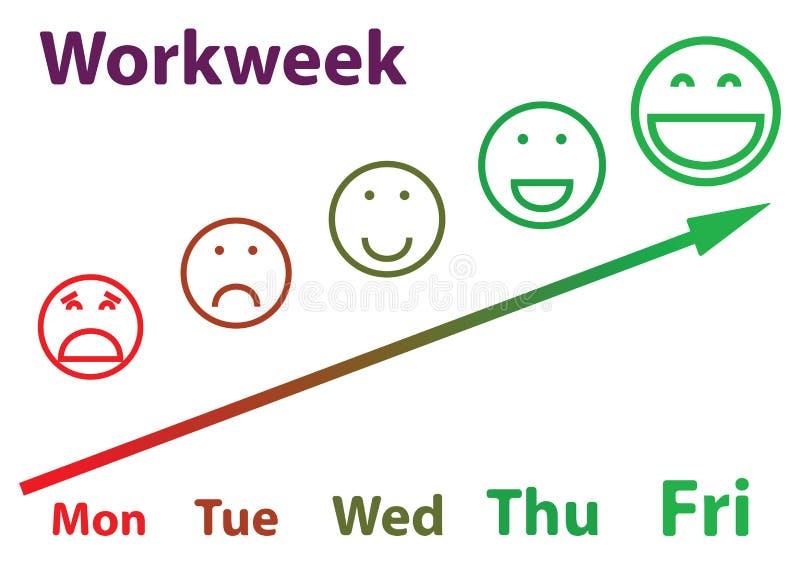 Zeitplan Ihrer Stimmung stock abbildung