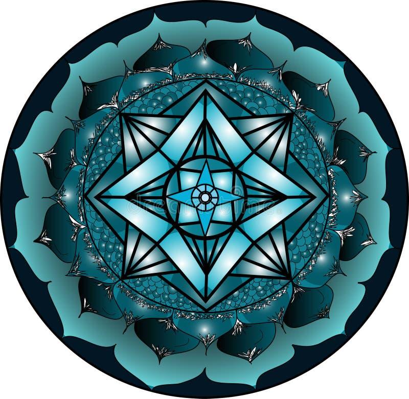 Zentangle konst royaltyfria foton