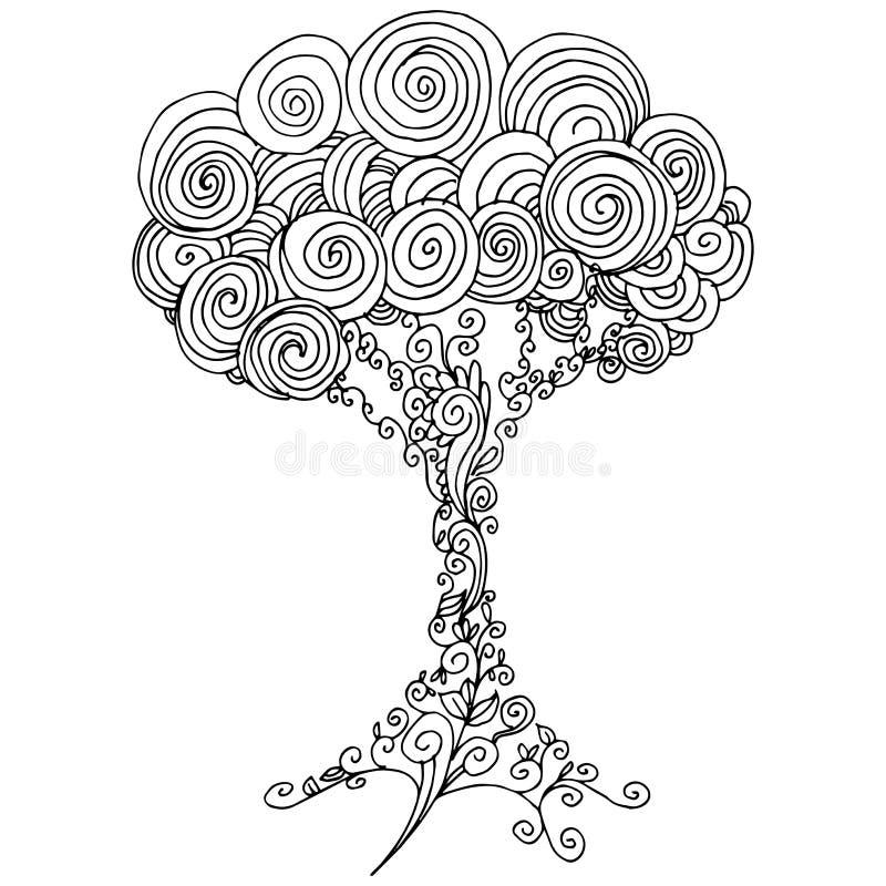 Zentangle trädöversikt stock illustrationer