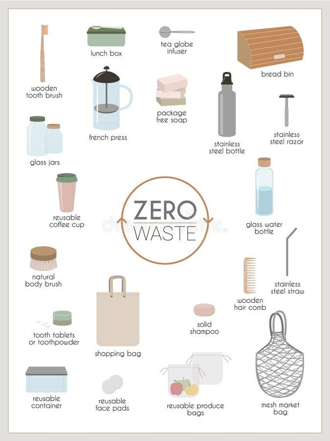 Zero desperdice o logotipo e infographic ilustração royalty free