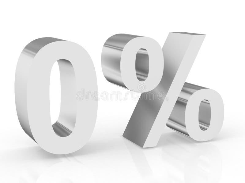 Download Zero percent stock illustration. Illustration of percentage - 10155872