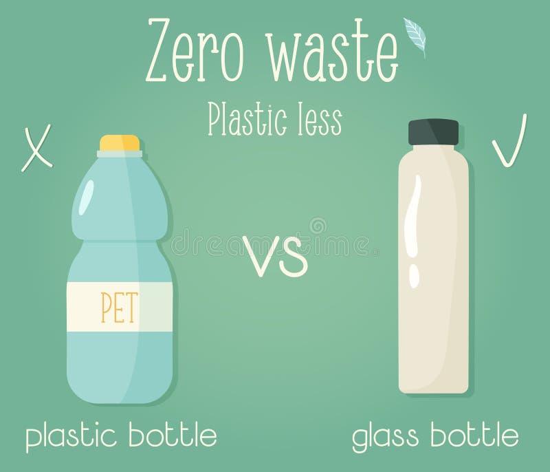 Zero waste concept poster. Plastic vs glass bottle royalty free illustration