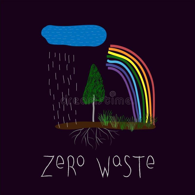 Zero waste Graphic design typography element. Hand written postcard. Cute simple vector paper cutout collage. Zero waste. Eco. Lifestyle. Vector illustration stock illustration