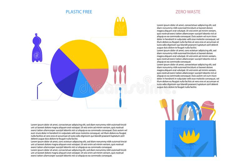 Zero waste vector banner template with text space. Plastic free alternative article layout. Environment protection magazine page. Pie chart cartoon royalty free illustration