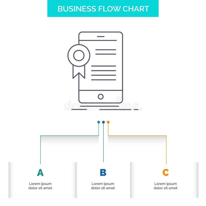 Zertifikat, Bescheinigung, App, Anwendung, Zustimmung Gesch?fts-Flussdiagramm-Entwurf mit 3 Schritten Linie Ikone f?r Darstellung stock abbildung