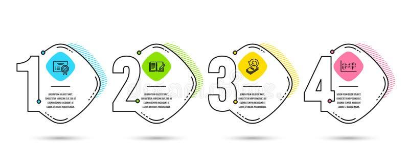 Zertifikat-, Feedback- und Cashback-Ikonen Spaltendiagrammzeichen Vektor lizenzfreie abbildung